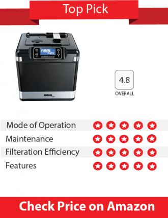 Fluval G6 External Canister Filter